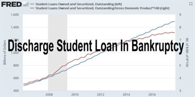 Discharge Student Loan In Bankruptcy